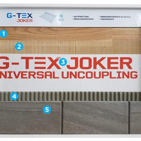 Разделительная мембрана G-TEX JOKER